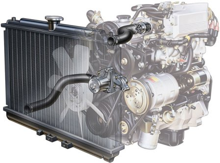 Forklift Engine and Cooling System Special