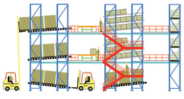 Pick Module Racking Solutions